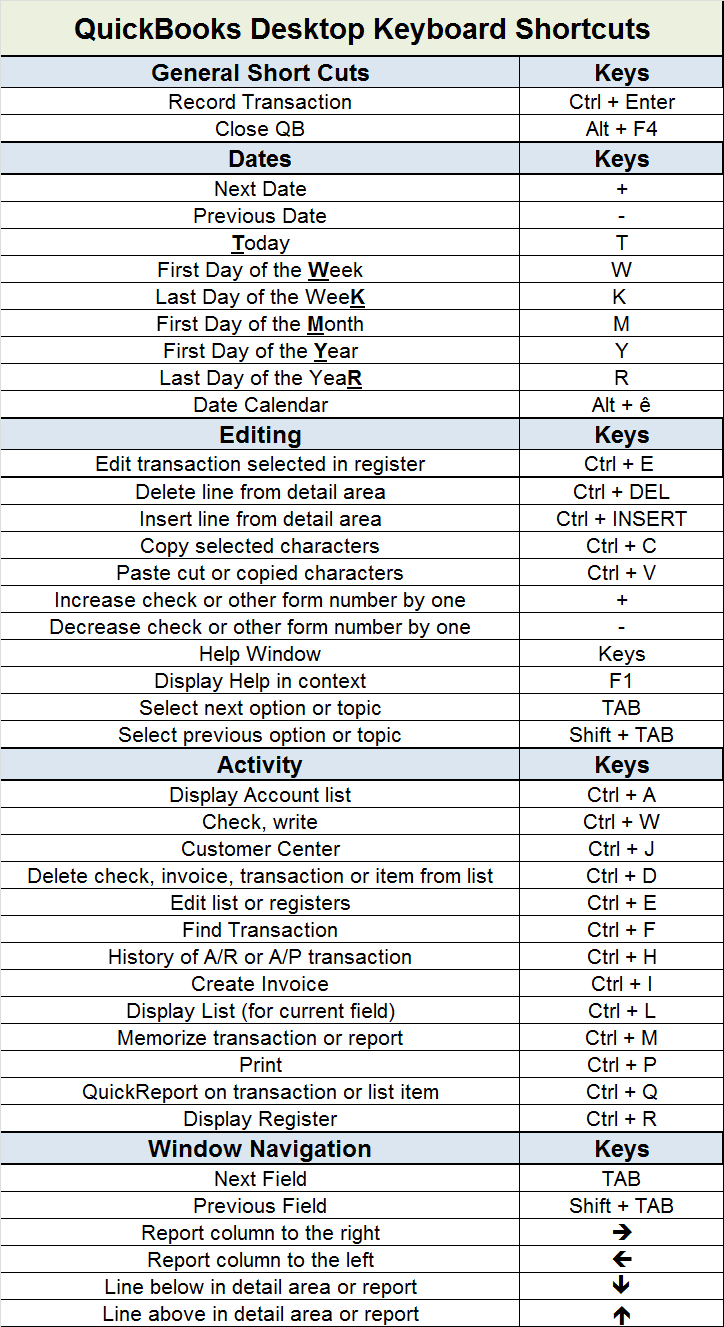 SSG QB Desktop Shortcuts